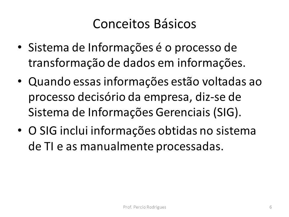 Conceitos Básicos Sistema de Informações é o processo de transformação de dados em informações.