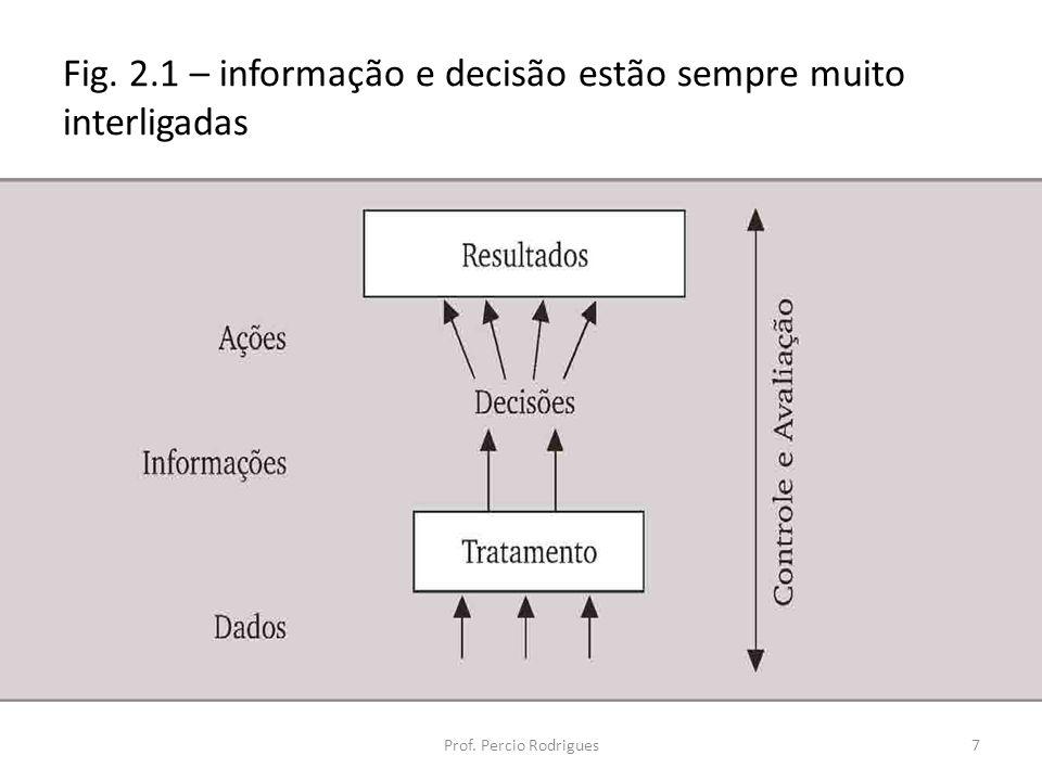 Fig. 2.1 – informação e decisão estão sempre muito interligadas