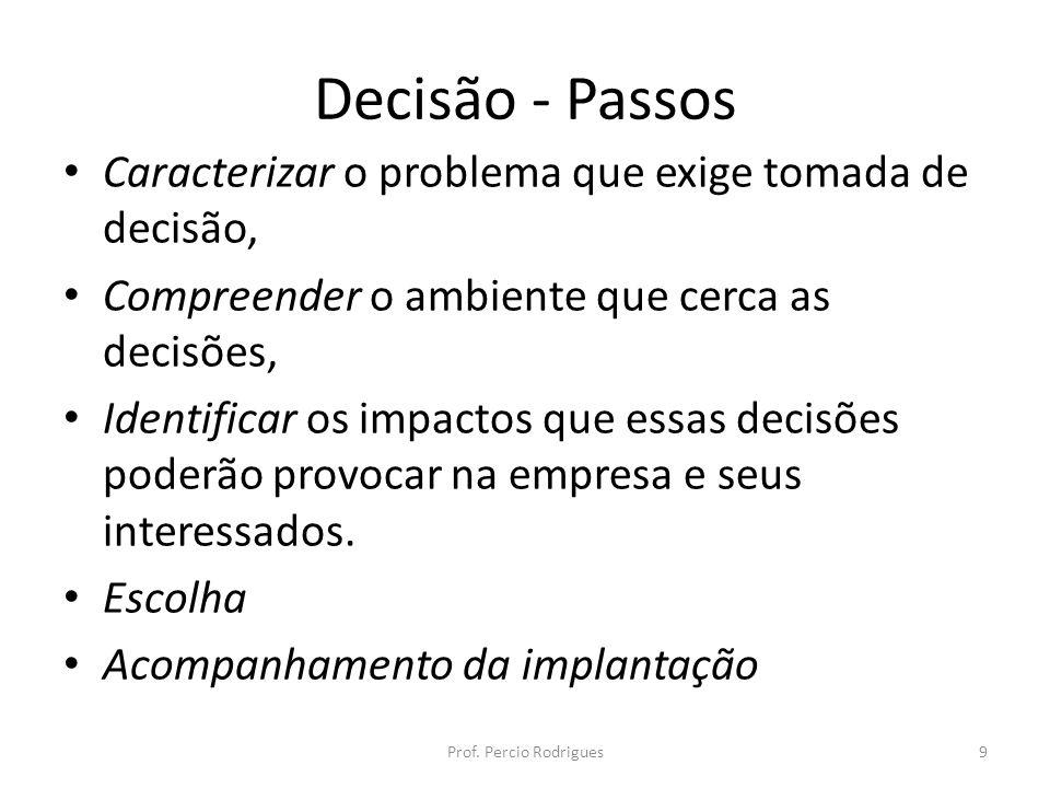 Decisão - Passos Caracterizar o problema que exige tomada de decisão,