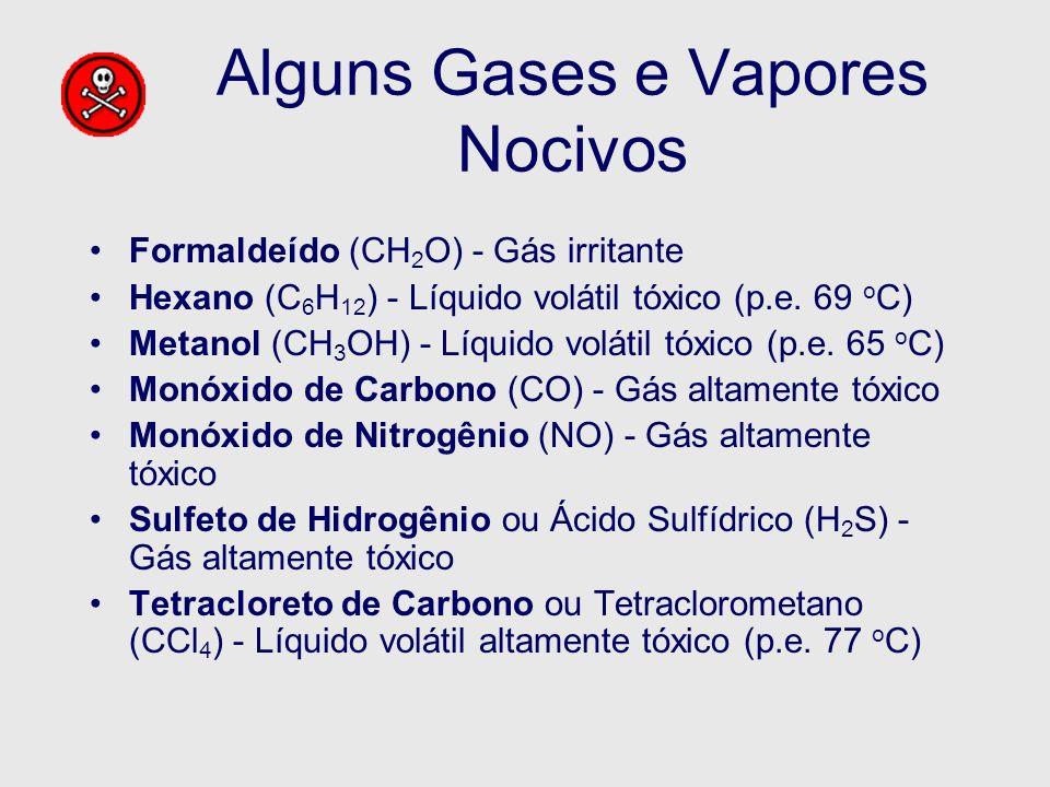 Alguns Gases e Vapores Nocivos