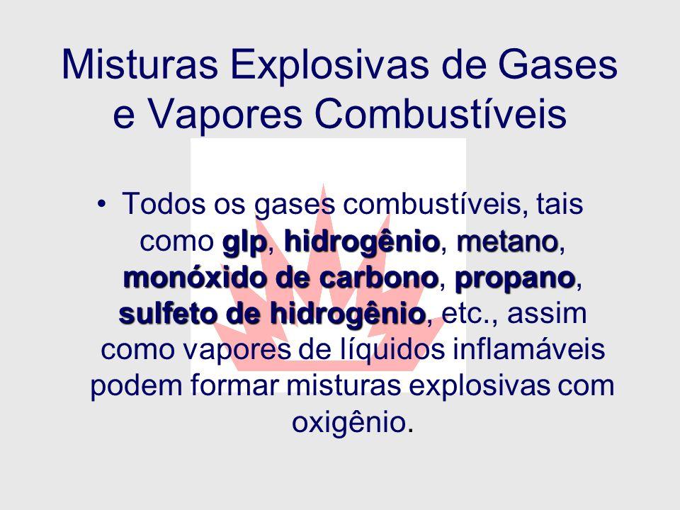 Misturas Explosivas de Gases e Vapores Combustíveis