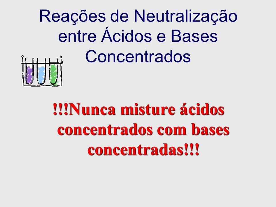 Reações de Neutralização entre Ácidos e Bases Concentrados
