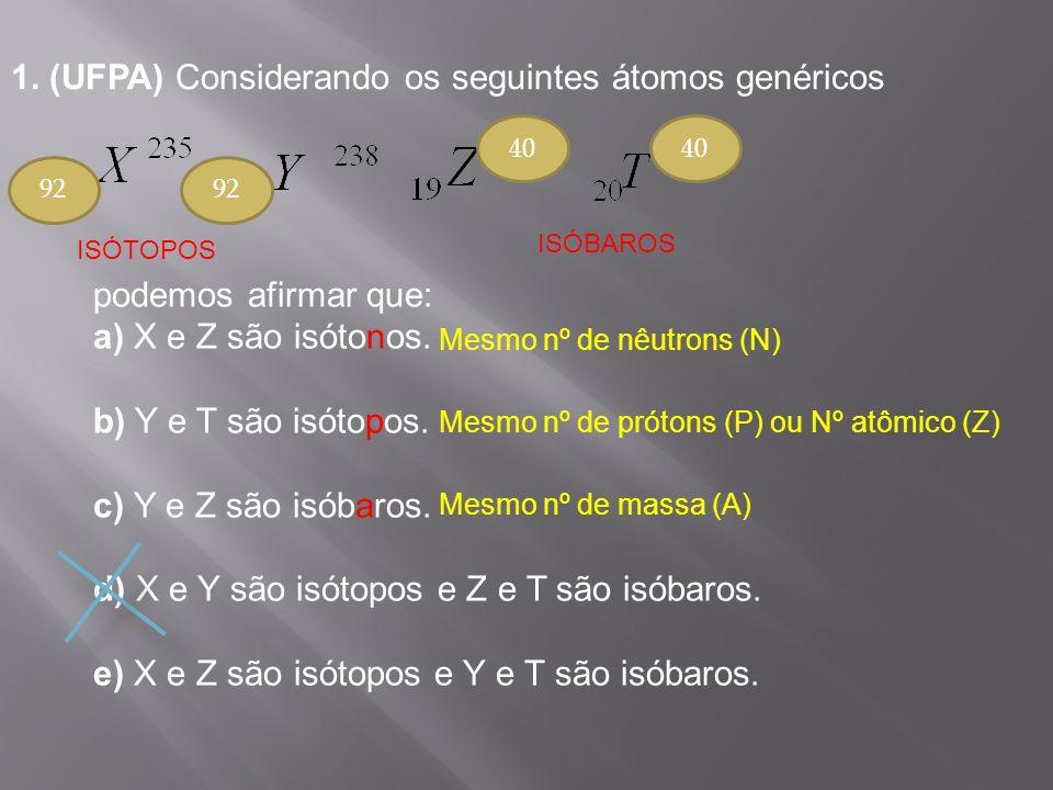 1. (UFPA) Considerando os seguintes átomos genéricos