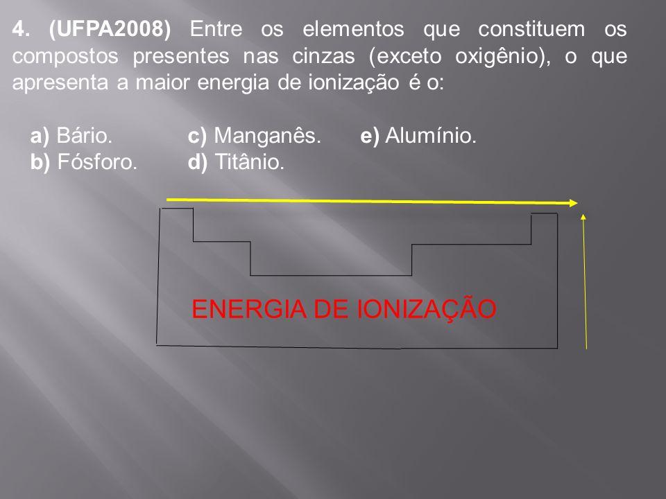 4. (UFPA2008) Entre os elementos que constituem os compostos presentes nas cinzas (exceto oxigênio), o que apresenta a maior energia de ionização é o: