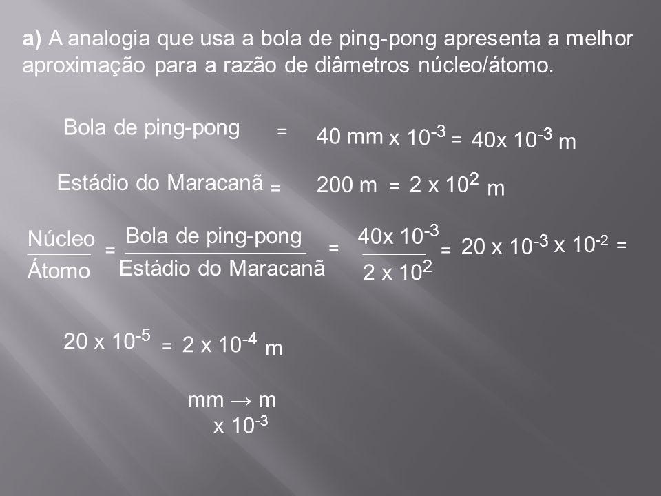 a) A analogia que usa a bola de ping-pong apresenta a melhor aproximação para a razão de diâmetros núcleo/átomo.