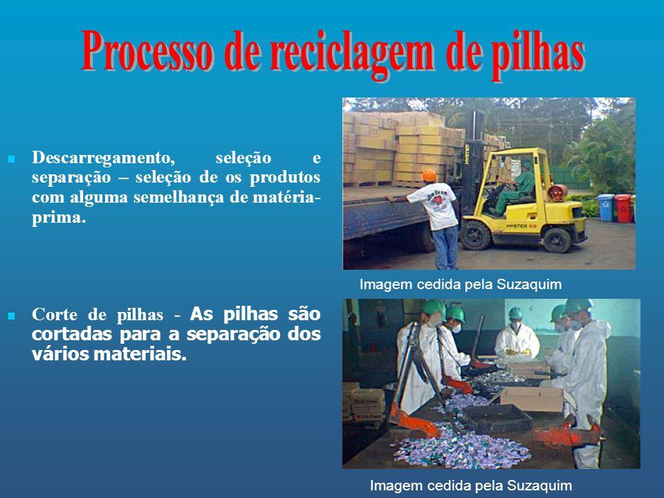 Processo de reciclagem de pilhas