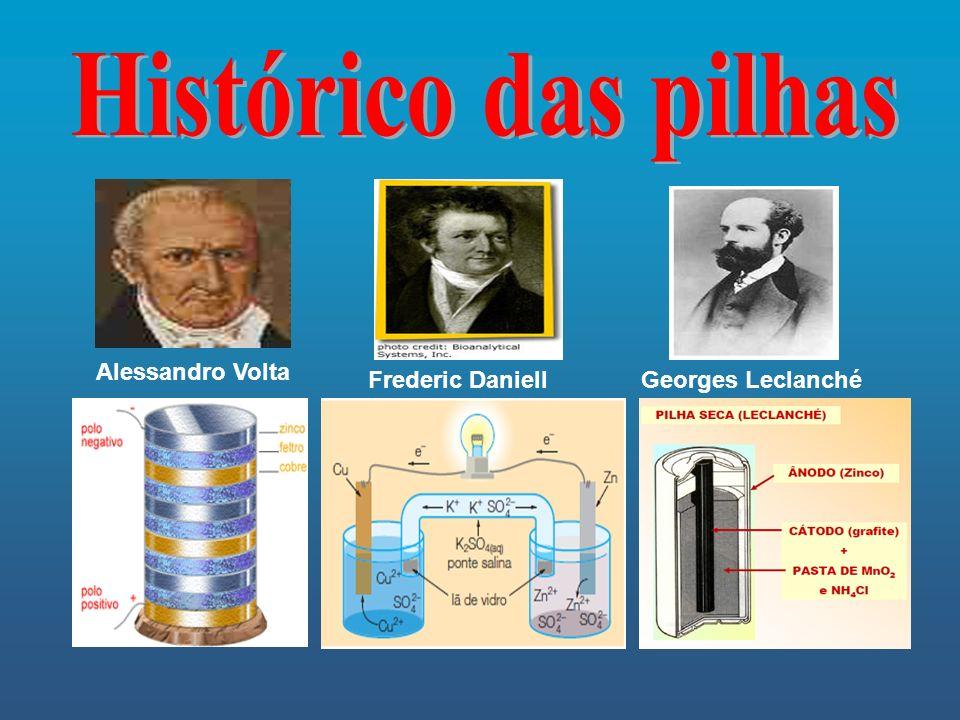 Histórico das pilhas Alessandro Volta Frederic Daniell