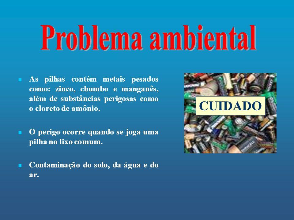 Problema ambiental CUIDADO