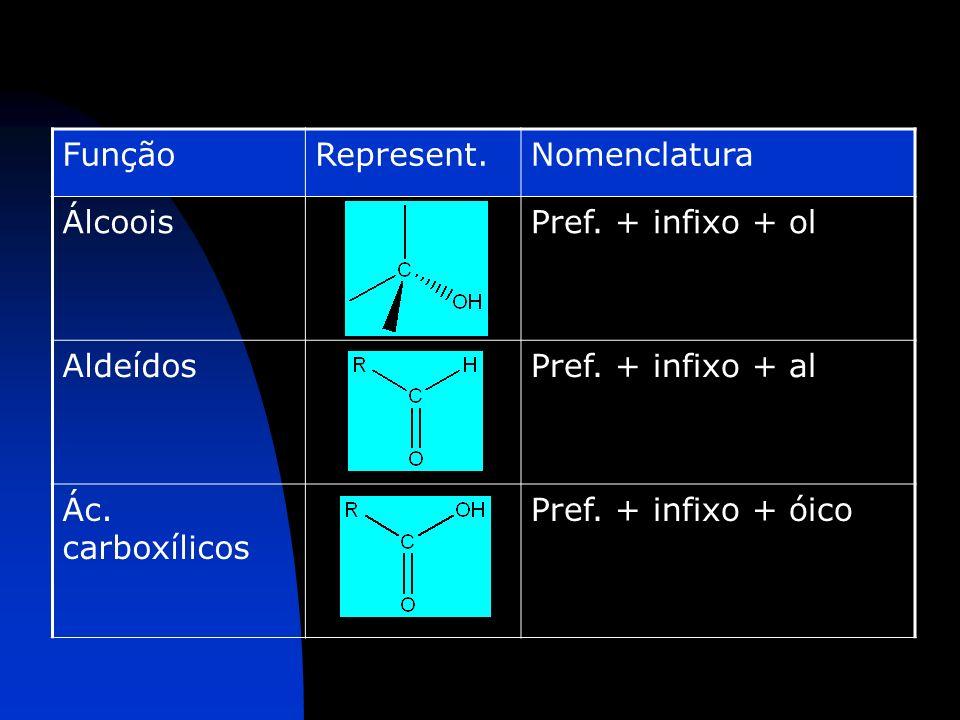 Função Represent. Nomenclatura. Álcoois. Pref. + infixo + ol. Aldeídos. Pref. + infixo + al. Ác. carboxílicos.