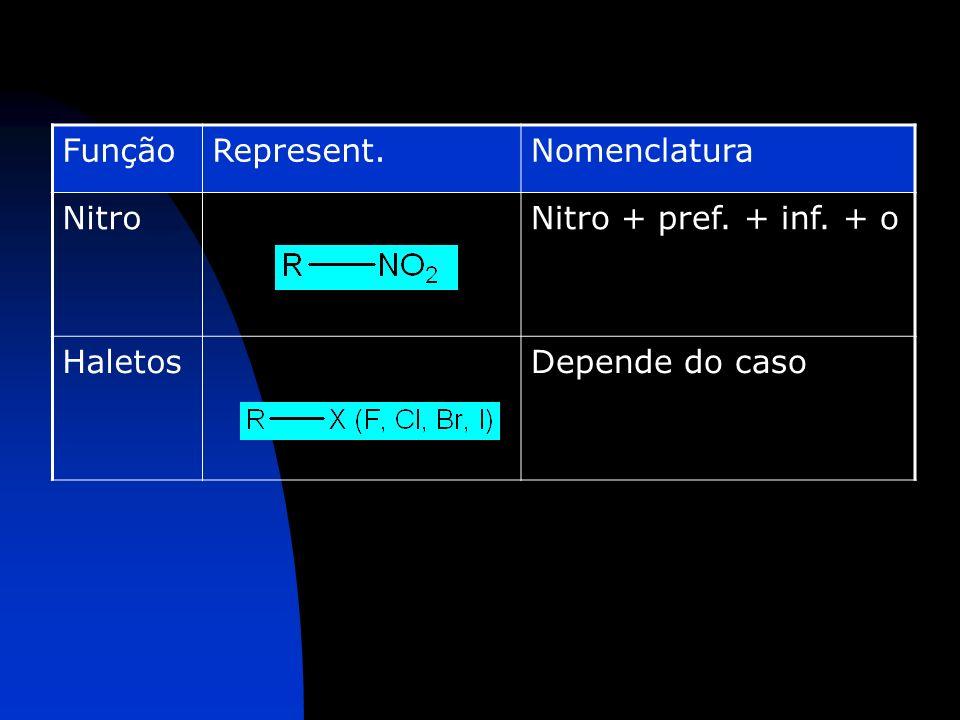 Função Represent. Nomenclatura Nitro Nitro + pref. + inf. + o Haletos Depende do caso