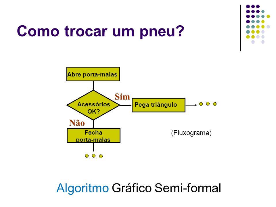Algoritmo Gráfico Semi-formal