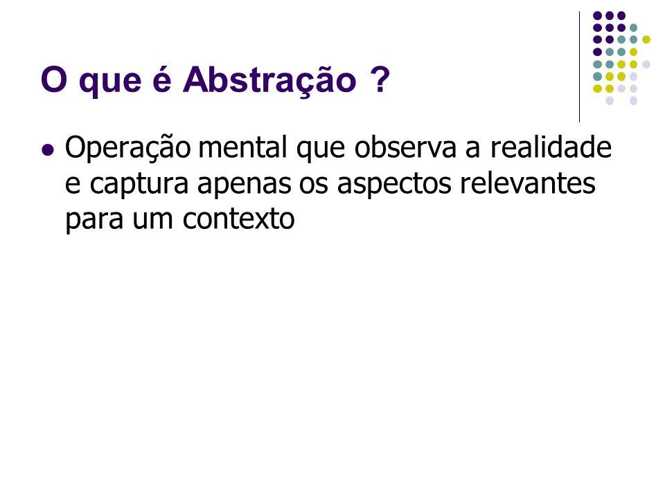 O que é Abstração .