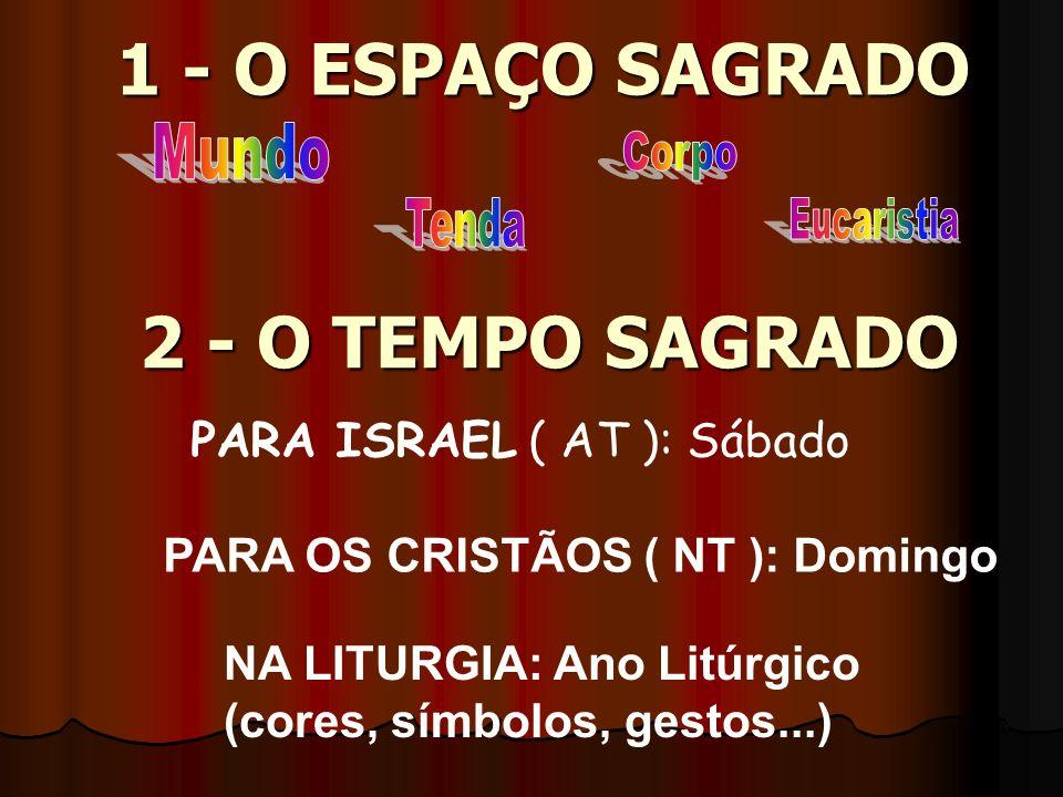1 - O ESPAÇO SAGRADO 2 - O TEMPO SAGRADO PARA ISRAEL ( AT ): Sábado