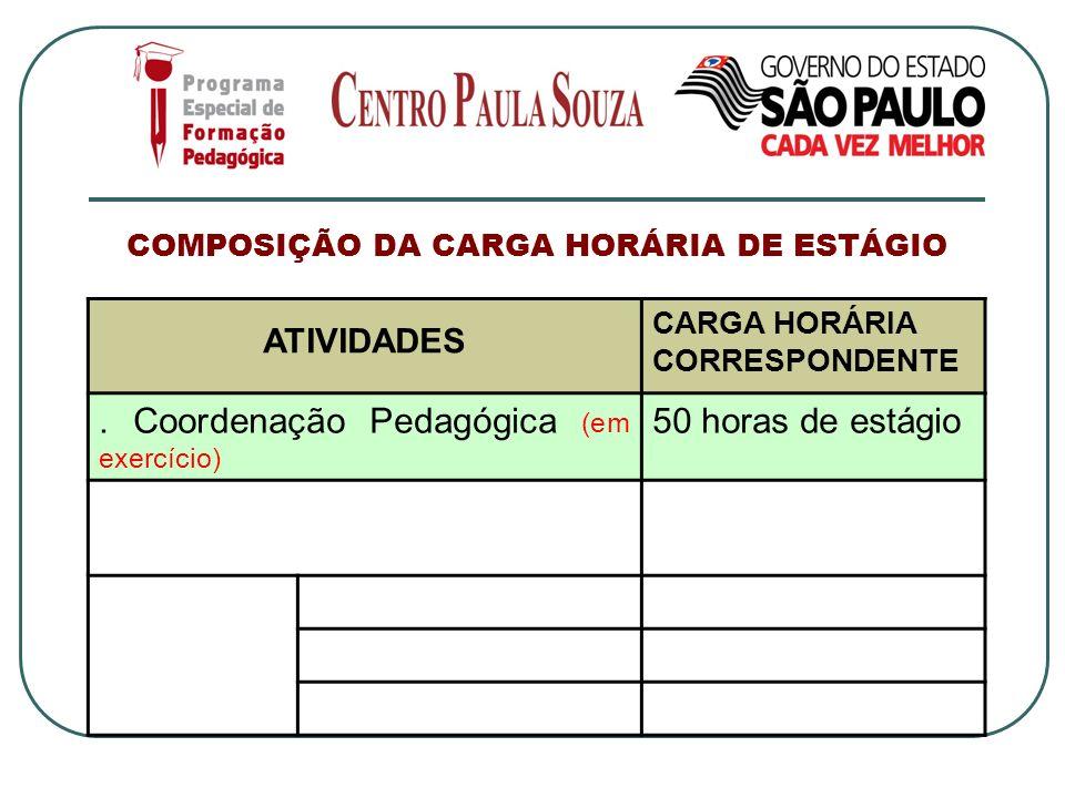 COMPOSIÇÃO DA CARGA HORÁRIA DE ESTÁGIO
