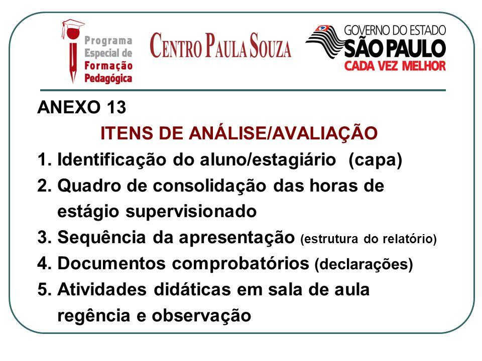 ITENS DE ANÁLISE/AVALIAÇÃO