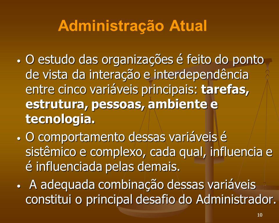 Administração Atual