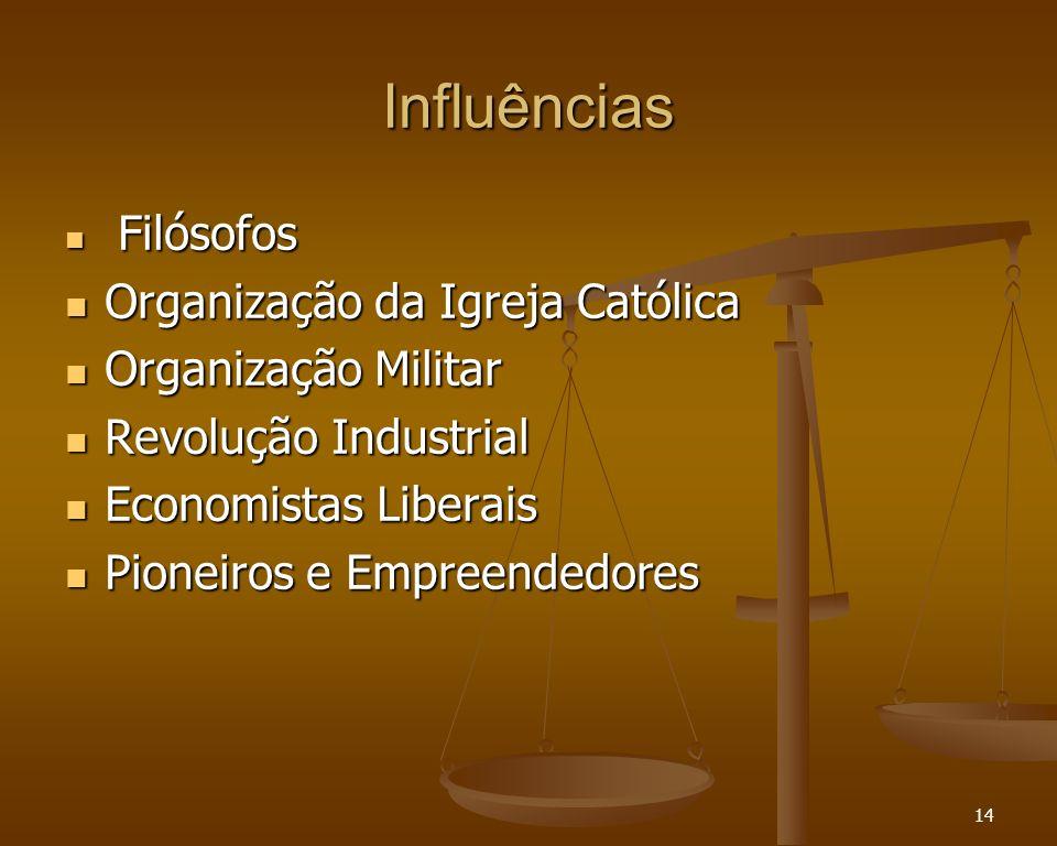 Influências Organização da Igreja Católica Organização Militar