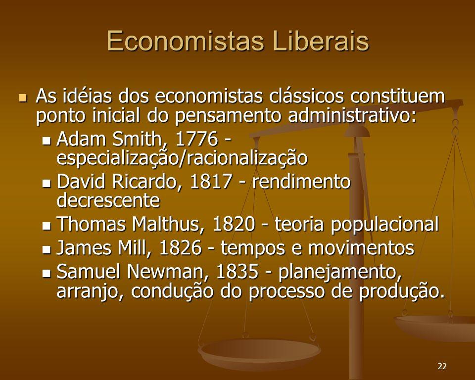 Economistas Liberais As idéias dos economistas clássicos constituem ponto inicial do pensamento administrativo: