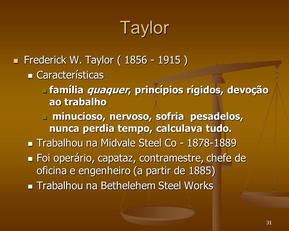 Taylor Frederick W. Taylor ( 1856 - 1915 ) Características