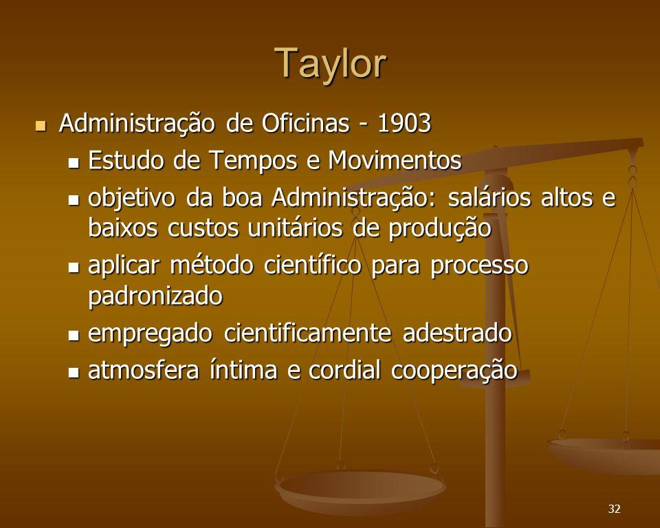 Taylor Administração de Oficinas - 1903 Estudo de Tempos e Movimentos