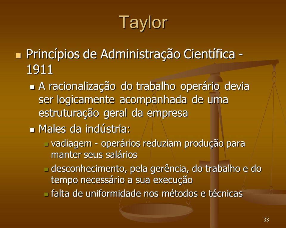 Taylor Princípios de Administração Científica - 1911