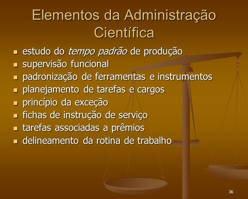 Elementos da Administração Científica