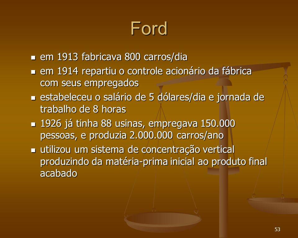 Ford em 1913 fabricava 800 carros/dia