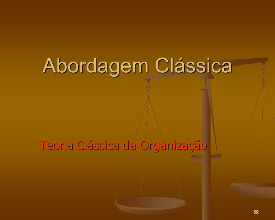 Teoria Clássica da Organização
