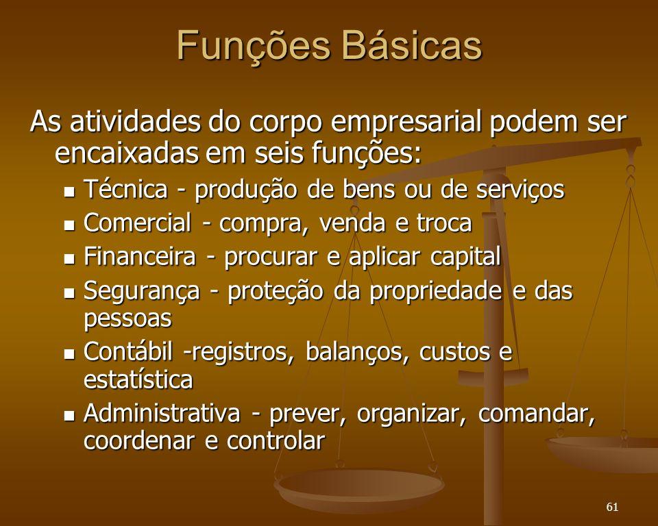 Funções Básicas As atividades do corpo empresarial podem ser encaixadas em seis funções: Técnica - produção de bens ou de serviços.