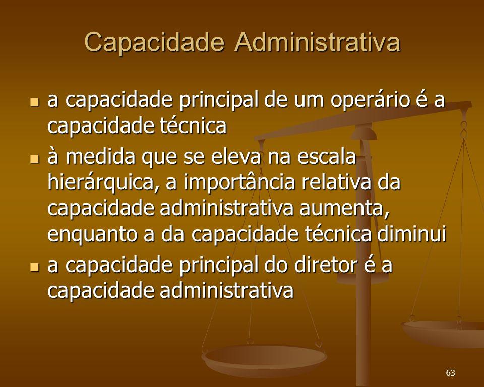 Capacidade Administrativa