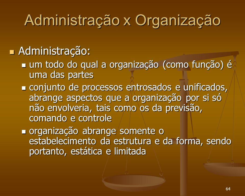 Administração x Organização