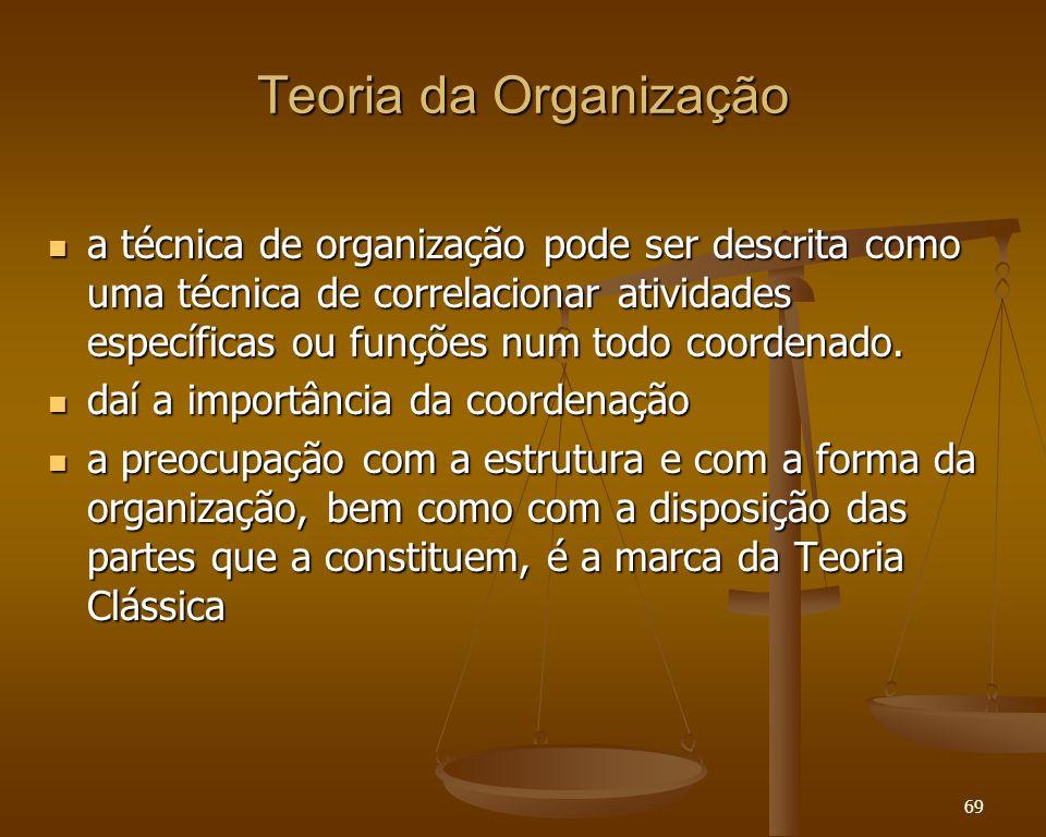 Teoria da Organização