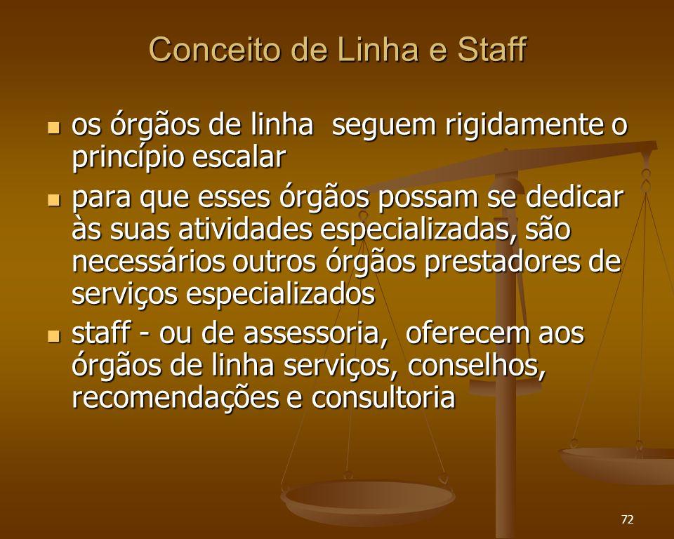 Conceito de Linha e Staff