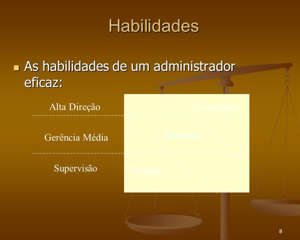 Habilidades As habilidades de um administrador eficaz: Alta Direção