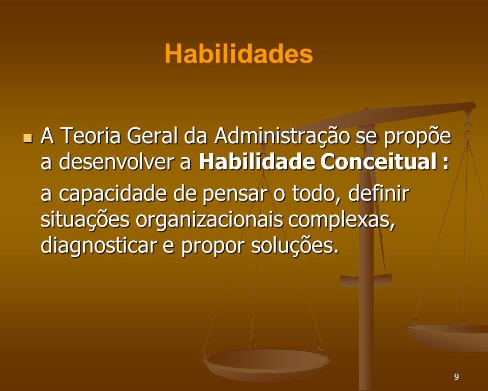 Habilidades A Teoria Geral da Administração se propõe a desenvolver a Habilidade Conceitual :