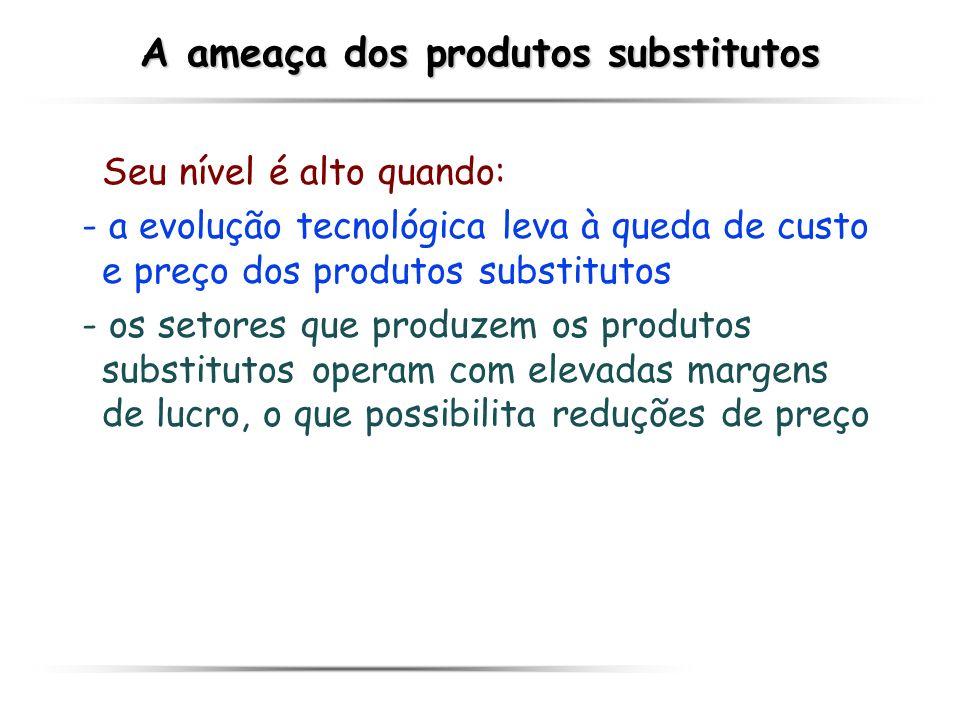 A ameaça dos produtos substitutos