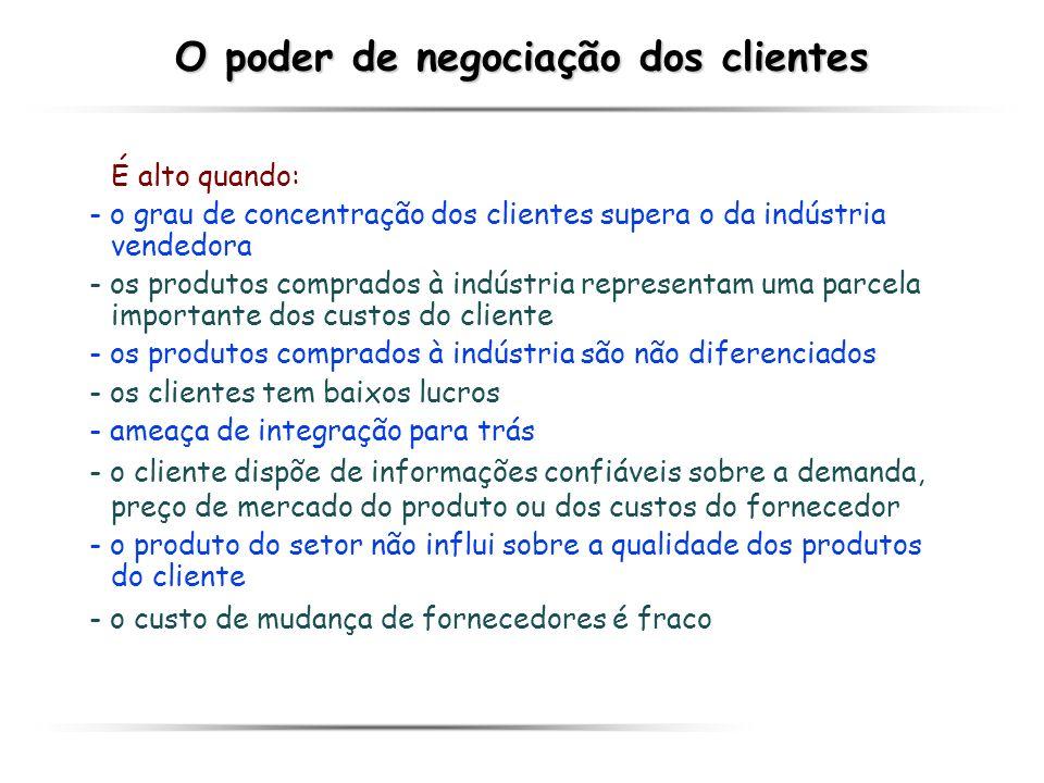 O poder de negociação dos clientes
