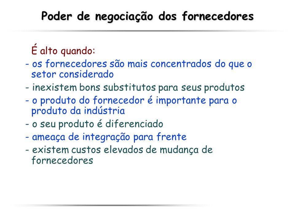 Poder de negociação dos fornecedores
