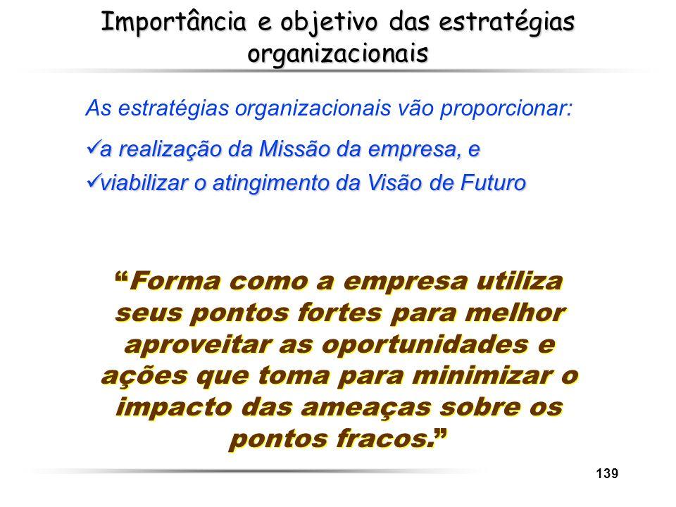 Importância e objetivo das estratégias organizacionais