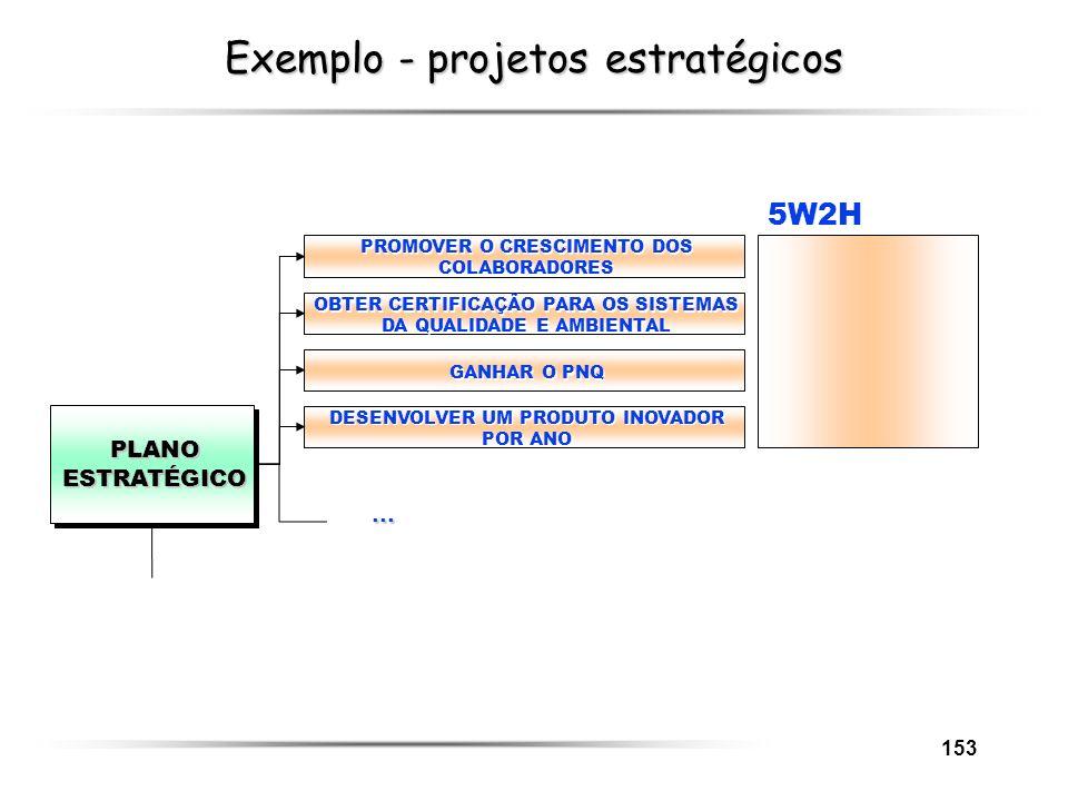 Exemplo - projetos estratégicos