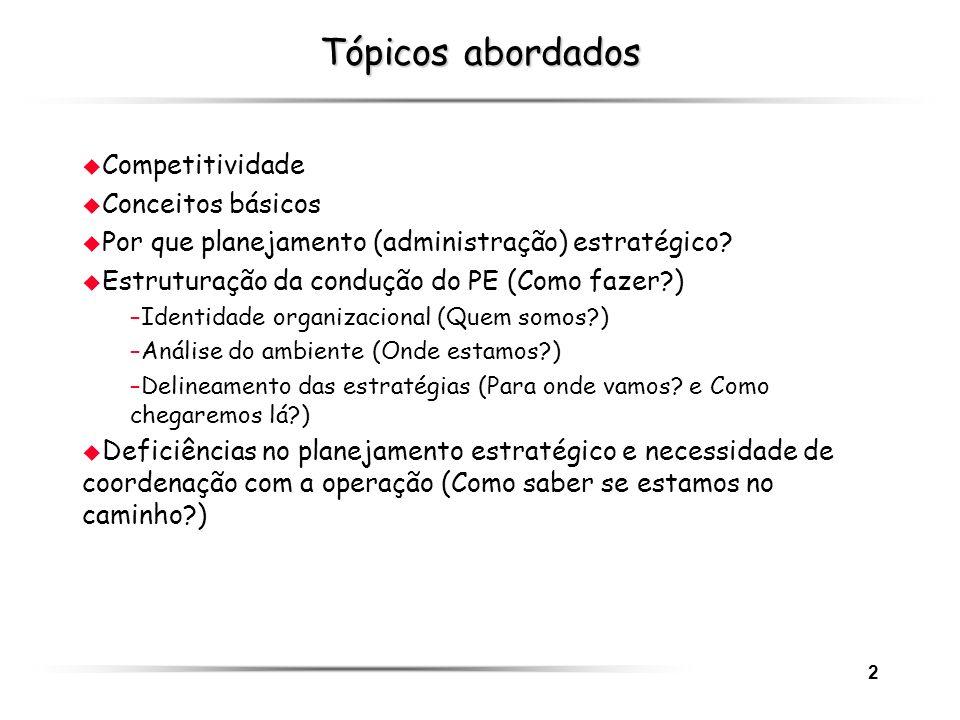 Tópicos abordados Competitividade Conceitos básicos