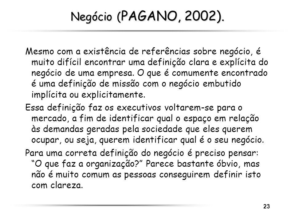 Negócio (PAGANO, 2002).
