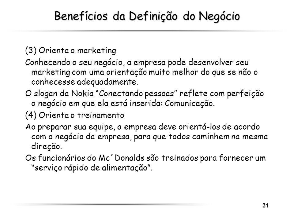 Benefícios da Definição do Negócio