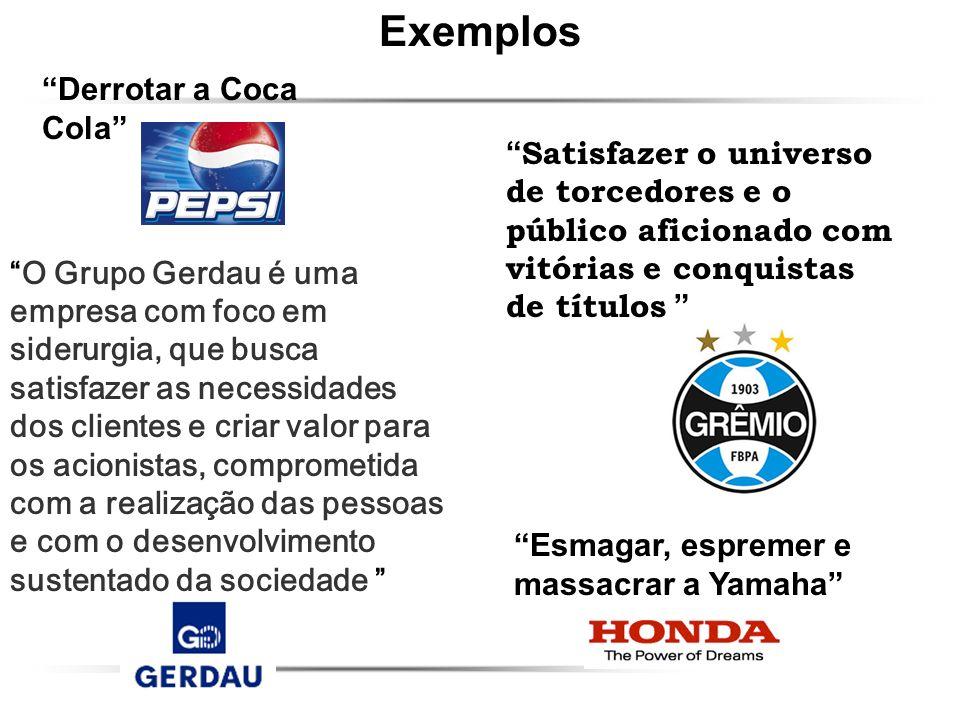 Exemplos Derrotar a Coca Cola