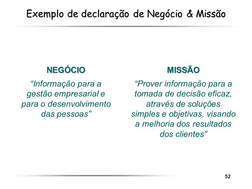 Exemplo de declaração de Negócio & Missão