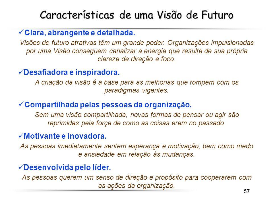 Características de uma Visão de Futuro