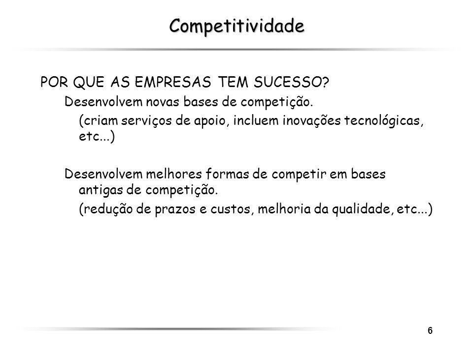 Competitividade POR QUE AS EMPRESAS TEM SUCESSO