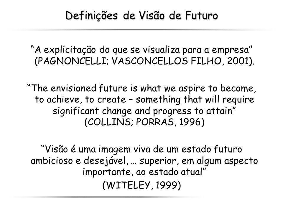 Definições de Visão de Futuro