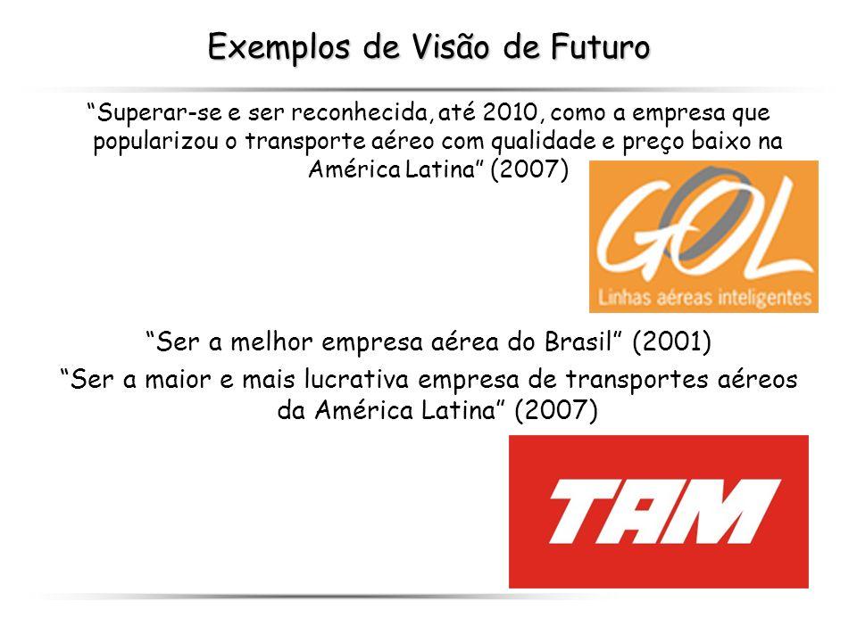 Exemplos de Visão de Futuro