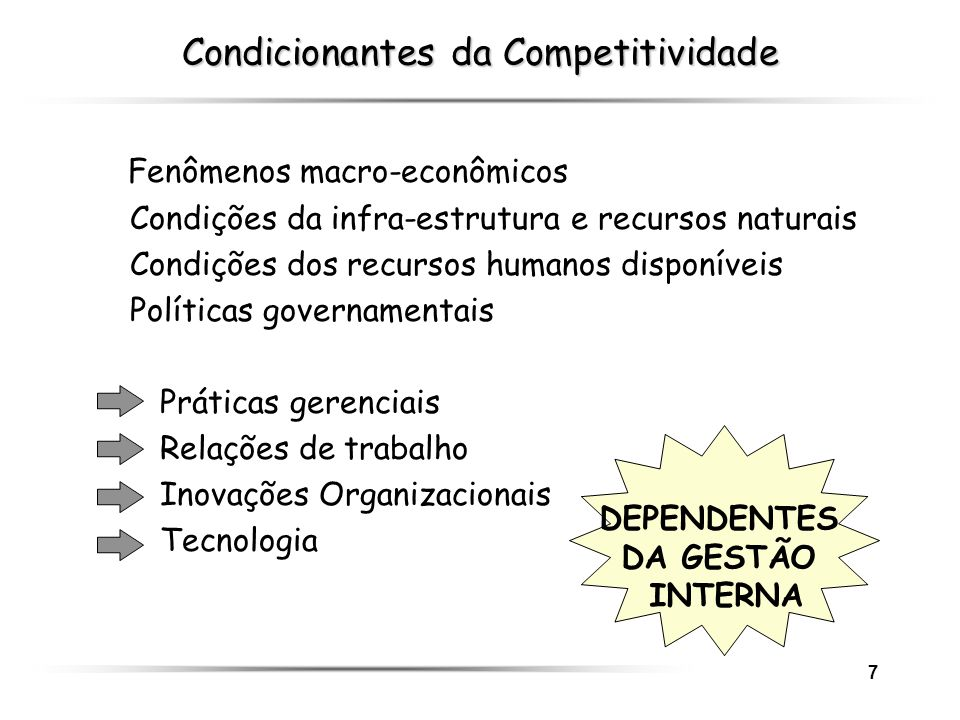 Condicionantes da Competitividade